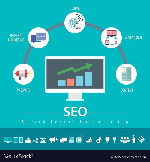 Sai lầm khi thiết kế Web để SEO là gì?
