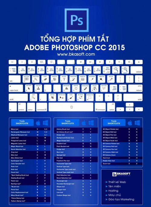 Tải về phím tắt Adobe Photoshop CC 2015