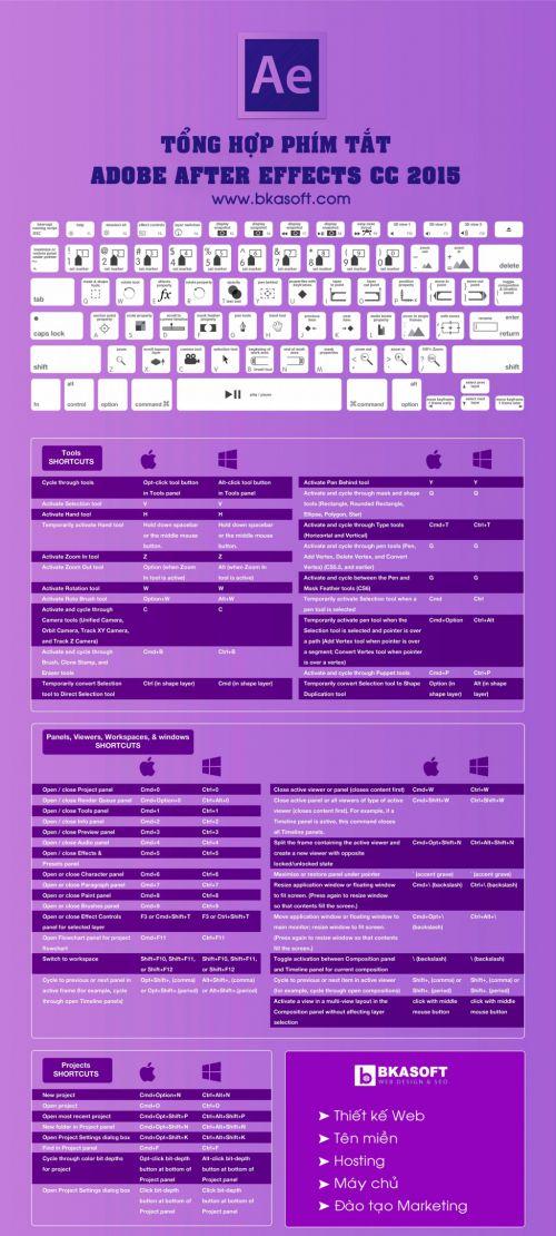 Trọn bộ phím tắt Adobe After Effects CC 2015