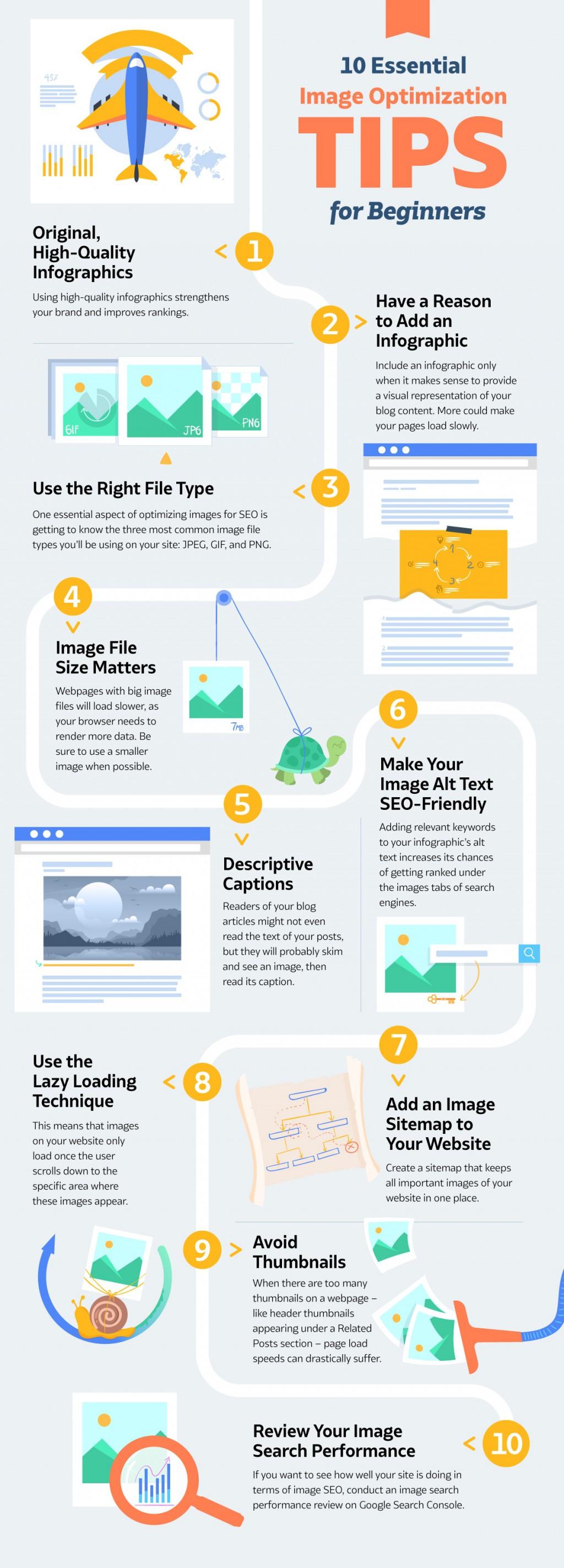 Hướng dẫn tối ưu hình ảnh Infographics trên Website cho người mới