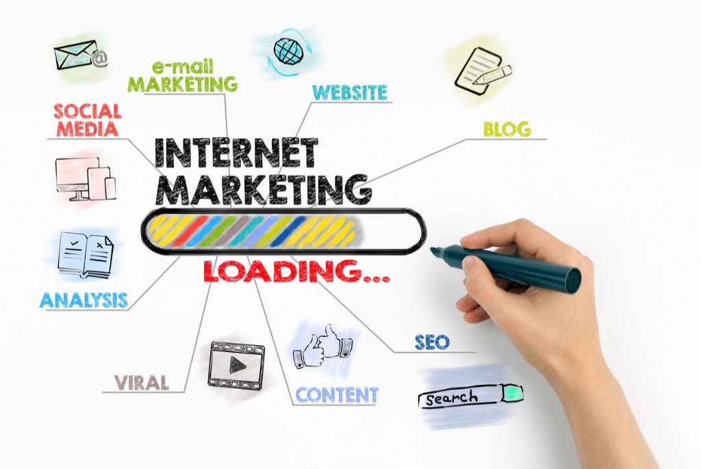 Hiểu về marketing online