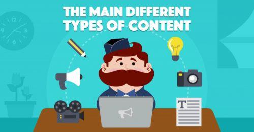 Các loại Content Marketing phổ biến