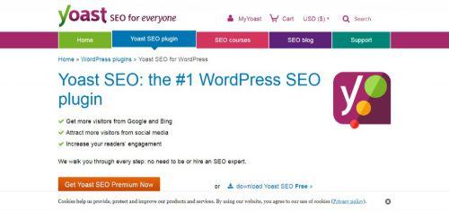 Plugin cho website bán hàng trên Wordpress