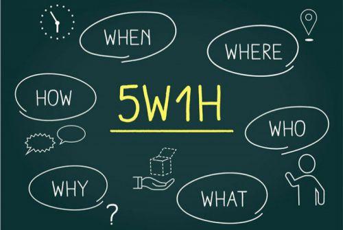 Công thức 5W1H trong Content Marketing là gì?
